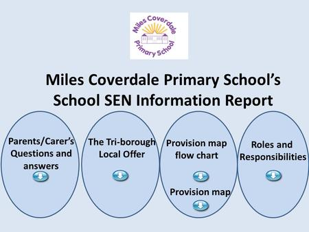 Miles Coverdale Primary School's School SEN Information Report Parents/Carer's Questions and answers The Tri-borough Local Offer Provision map flow chart.