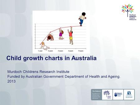 Child growth charts in Australia Murdoch Childrens Research Institute Funded by Australian Government Department of Health and Ageing. 2013.