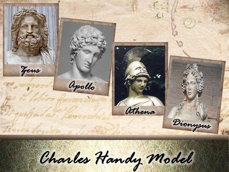 Zeus Apollo Athena Dionysus Charles Handy Model.