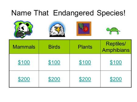 Name That Endangered Species! MammalsBirdsPlants Reptiles/ Amphibians $100 $200.