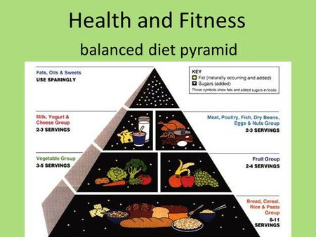 Health and Fitness balanced diet pyramid.