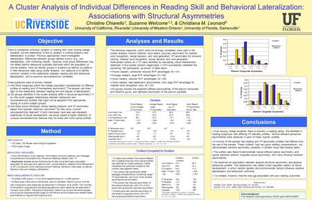 A Cluster Analysis of Individual Differences in Reading Skill and Behavioral Lateralization: Associations with Structural Asymmetries Christine Chiarello.