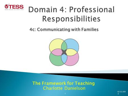 The Framework for Teaching Charlotte Danielson 4c: Communicating with Families 1 6/12/201 3.