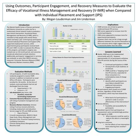 Using Outcomes, Participant Engagement, and Recovery Measures to Evaluate the Efficacy of Vocational Illness Management and Recovery (V-IMR) when Compared.