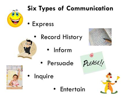 Six Types of Communication Express Record History Inform Persuade Inquire Entertain.