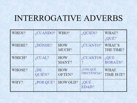 INTERROGATIVE ADVERBS WHEN?¿CUÁNDO?WHO?¿QÚIÉN?WHAT? ¿QUÉ? WHERE?¿DÓNDE?HOW MUCH? ¿CUÁNTO?WHAT'S THE TIME? WHICH?¿CUÁL?HOW MANY? ¿CUÁNTOS ? ¿QUÉ HORA ES?