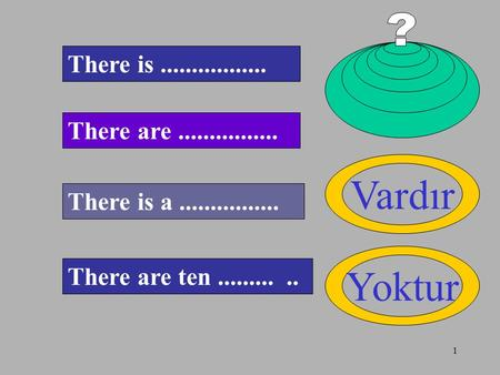 1 There is................. There are................ There is a................ There are ten........... Vardır Yoktur.