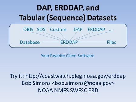 DAP, ERDDAP, and Tabular (Sequence) Datasets Try it:  Bob Simons NOAA NMFS SWFSC ERD OBIS SOS Custom DAP ERDDAP...