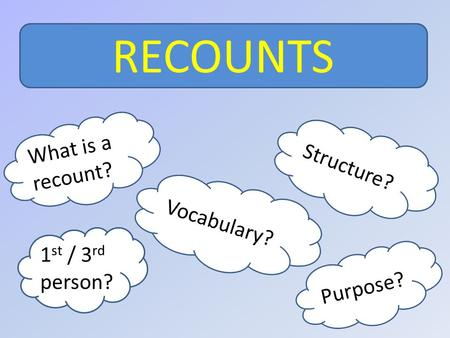 RECOUNTS What is a recount? Structure? 1 st / 3 rd person? Vocabulary? Purpose?