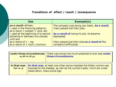 Transitions of effect / result / consequence UseExample(s) as a result ونتيجة لذلك used in the following patterns: as a result + subject + verb, etc. used.