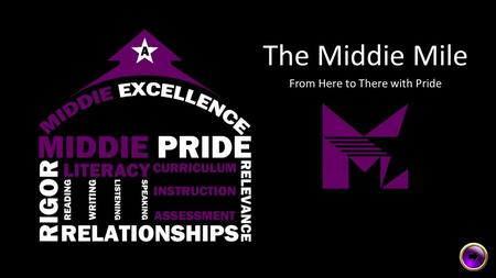 The Middie Mile From Here to There with Pride NWEA MAPs This NWEA MAPs testing window is over today. You did a FANTASTIC job; we couldn't have done it.