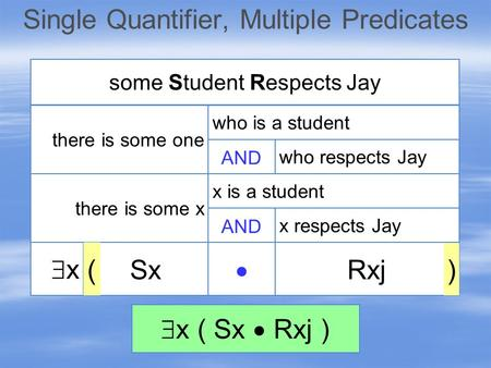 Single Quantifier, Multiple Predicates xx there is some x there is some one some Student Respects Jay AND Rxj  Sx )( who is a student who respects Jay.