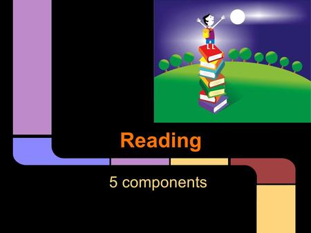 Reading 5 components. The ability to hear, identify and manipulate sounds (phonemes) in words. You can do it with your eyes closed! PHONEMIC AWARENESS.
