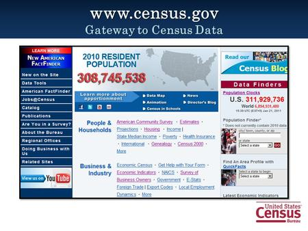 Www.census.gov Gateway to Census Data.