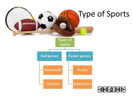 Type of Sports 1 Types of Sports Ball games Basketball Football Racket games Tennis Badminton.