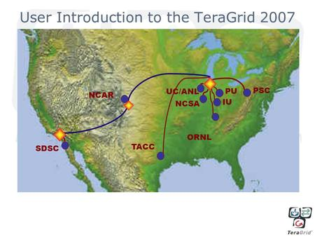 User Introduction to the TeraGrid 2007 SDSC NCAR TACC UC/ANL NCSA ORNL PU IU PSC.