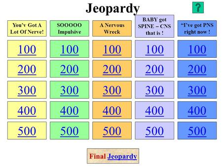 Jeopardy 100 200 300 400 500 100 200 300 400 500 100 200 300 400 500 100 200 300 400 500 100 200 300 400 500 You'v Got A Lot Of Nerve! SOOOOO Impulsive.