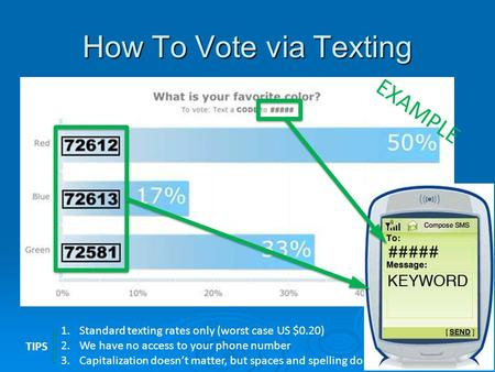 How To Vote via Texting 1.Standard texting rates only (worst case US $0.20) 2.We have no access to your phone number 3.Capitalization doesn't matter, but.