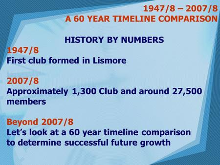 1947/8 – 2007/8 A 60 YEAR TIMELINE COMPARISON HISTORY BY NUMBERS 1947/8 First club formed in Lismore 2007/8 Approximately 1,300 Club and around 27,500.