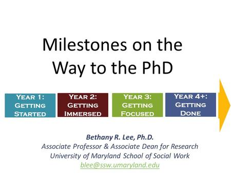 Milestones on the Way to the PhD