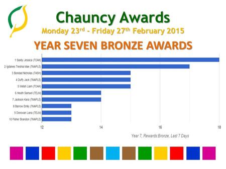 Chauncy Awards Monday 23 rd - Friday 27 th February 2015 YEAR SEVEN BRONZE AWARDS.