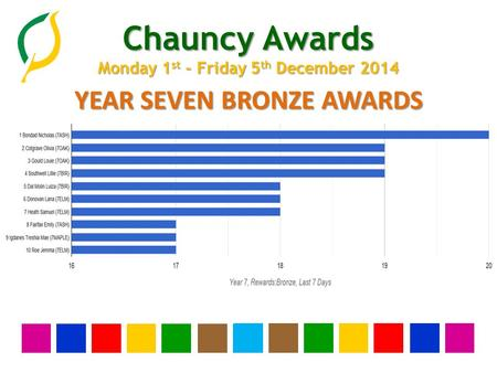 Chauncy Awards Monday 1 st - Friday 5 th December 2014 YEAR SEVEN BRONZE AWARDS.