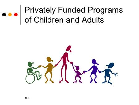 138 Privately Funded Programs of Children and Adults.