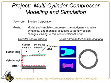 Purdue University - School of Mechanical Engineering - Ray W. Herrick Labs Project: Multi-Cylinder Compressor Modeling and Simulation Goals:Model and simulate.