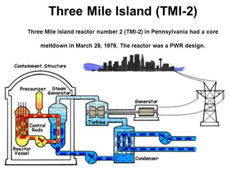Three Mile Island (TMI-2)