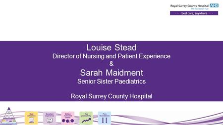 · · · · best care, anywhere · · · · Louise Stead Director of Nursing and Patient Experience & Sarah Maidment Senior Sister Paediatrics Royal Surrey County.