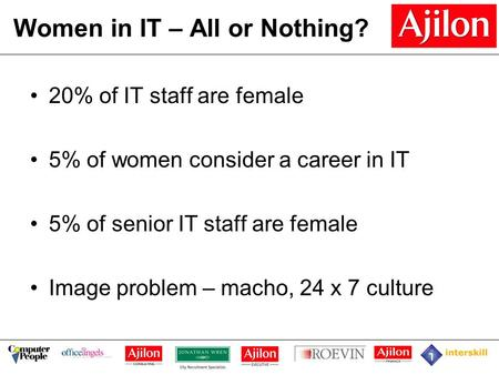 Women in IT – All or Nothing? 20% of IT staff are female 5% of women consider a career in IT 5% of senior IT staff are female Image problem – macho, 24.