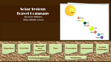 Solar System Travel Company By Karen Williams Elkins Middle School 1.Assign students to groups of 3 or 4. Have each group draw the name of their planet/moon.