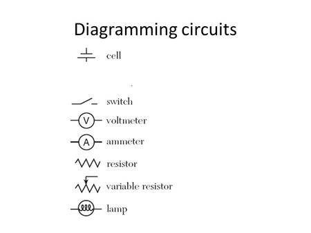 Diagramming circuits. Ohm's Law Mnemonic Definitions Current: the number of electrons that go through a wire in one second Voltage: the pressure that.