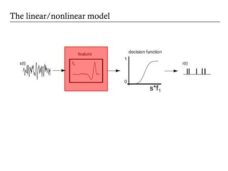 The linear/nonlinear model s*f 1. The spike-triggered average.