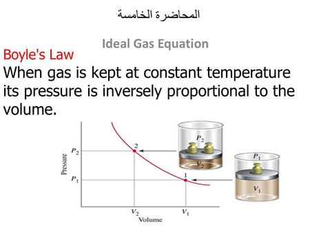 المحاضرة الخامسة Boyle's Law When gas is kept at constant temperature its pressure is inversely proportional to the volume. Ideal Gas Equation.
