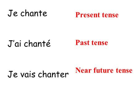 Je chante J'ai chanté Je vais chanter Present tense Past tense Near future tense.