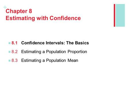 + Chapter 8 Estimating with Confidence 8.1Confidence Intervals: The Basics 8.2Estimating a Population Proportion 8.3Estimating a Population Mean.