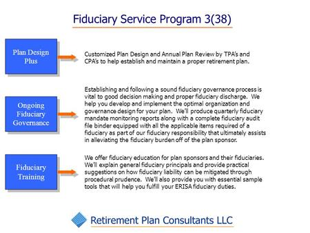 Fiduciary Service Program 3(38) Plan Design Plus Ongoing Fiduciary Governance Fiduciary Training Customized Plan Design and Annual Plan Review by TPA's.