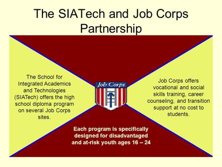 The SIATech and Job Corps Partnership Each program is specifically designed for disadvantaged and at-risk youth ages 16 – 24 Job Corps offers vocational.