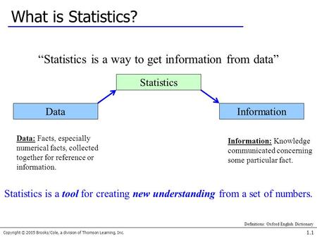 "Copyright © 2005 Brooks/Cole, a division of Thomson Learning, Inc. 1.1 What is Statistics? ""Statistics is a way to get information from data"" Data Statistics."