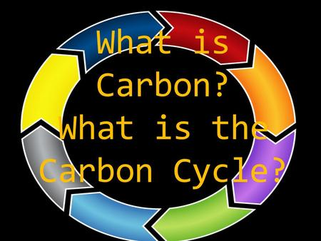 What is Carbon? What is the Carbon Cycle?. All living things on Earth contain carbon. But, what is carbon? Why is it important?