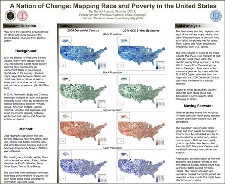A Nation of Change: Mapping Race and Poverty in the United States By: Gabriel Augusto Sanchez (UCLA) Faculty Adviser: Professor Matthew Snipp, Sociology.