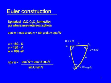 1 Euler construction Spherical C 1 C 2 C 3 formed by pts where axes intersect sphere cos w = cos u cos v + sin u sin v cos W u = 180 - U v = 180 - V w.