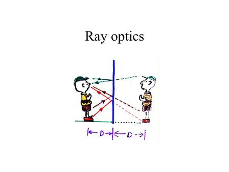 Ray optics. Every point on a luminous or illuminated surface produces light rays in all available directions.