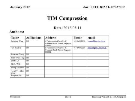 TIM Compression Date: Authors: January 2012 Month Year