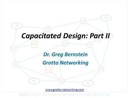 B Capacitated Design: Part II Dr. Greg Bernstein Grotto Networking www.grotto-networking.com.
