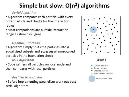 Simple but slow: O(n 2 ) algorithms Serial Algorithm Algorithm compares each particle with every other particle and checks for the interaction radius Most.