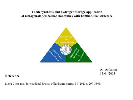 Facile synthesis and hydrogen storage application of nitrogen-doped carbon nanotubes with bamboo-like structure Reference, Liang Chen et.al, international.