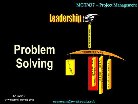 MGT/437 – Project Management © Westbrook Stevens 2001 4/12/2015 Problem Solving.