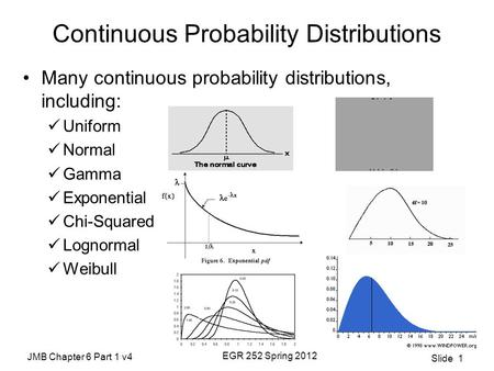 JMB Chapter 6 Part 1 v4 EGR 252 Spring 2012 Slide 1 Continuous Probability Distributions Many continuous probability distributions, including: Uniform.